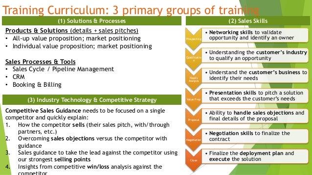 training curriculum