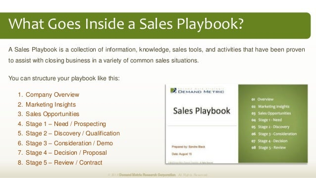 Sales Enablement Plan Methodology