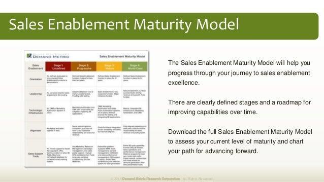 Sales Enablement Plan Methodology