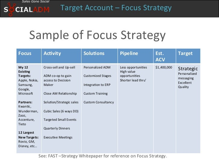 target account selling template target account selling template seven secrets about target