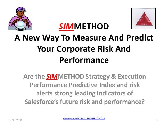 SIMMETHOD A New Way To Measure And Predict Your Corporate Risk And Performance Are the SIMMETHOD Strategy & Execution Perf...