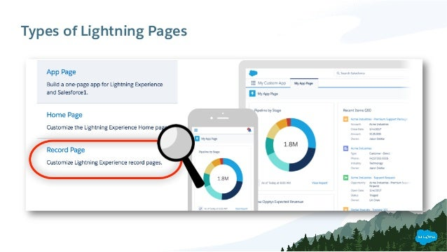 Get Nerdy with Lightning Experience Page Layouts