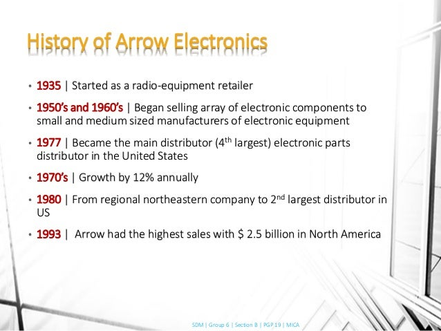 arrow electronics case analysis Free essay: case analysis: sales force training at arrow electronics executive summary – this case focuses on the training given to the fresh, out- of.