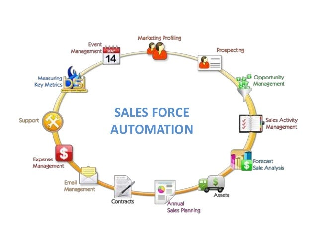 Sales Force Automation Software Best Sales Tool In