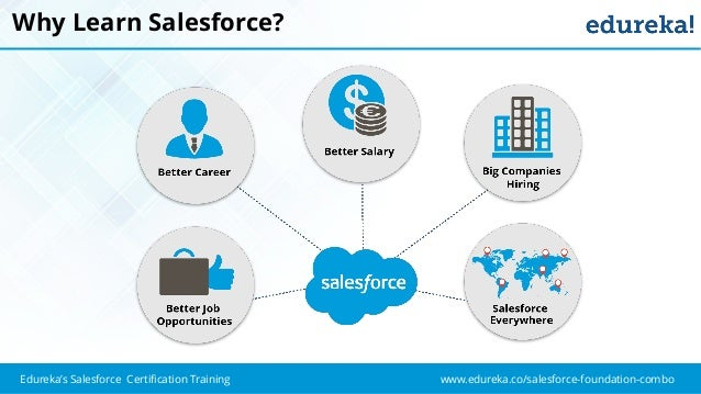 Salesforce Certification | Salesforce Careers | Salesforce