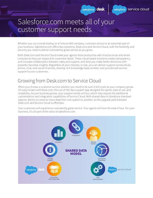 Salesforce.com meets all of your customer support needs Growing from Desk.com to Service Cloud Whether you run a small sta...