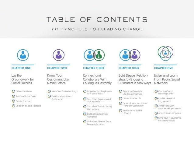 The Little Blue Book of Social Transformation Slide 2