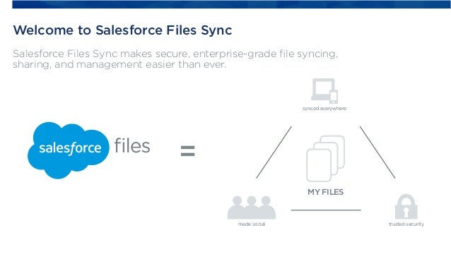 Salesforce files sync deployment guide \ Getting started Slide 2