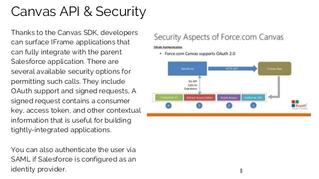 Salesforce Integration Patterns