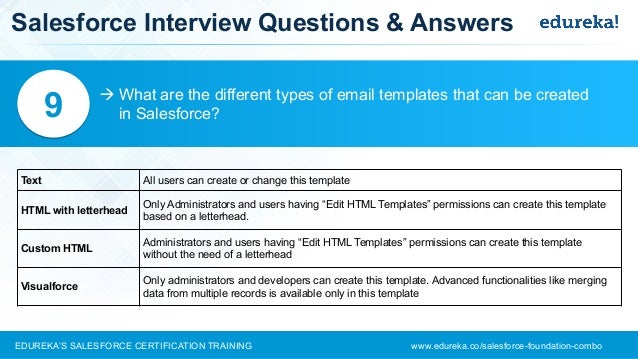 salesforce interview questions and answers pdf
