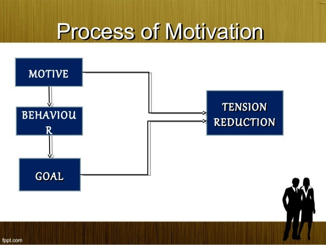 Sales force motivation Designing Territories and