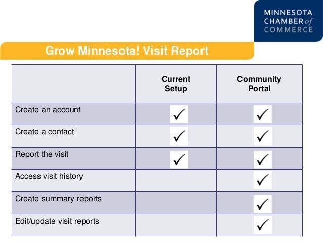Grow Minnesota! Visit Report Current Setup Community Portal Create an account Create a contact Report the visit Access vis...
