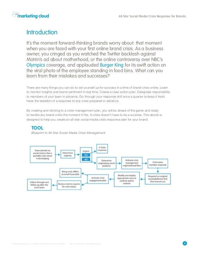 Social media crisis management plan template | reactorread.