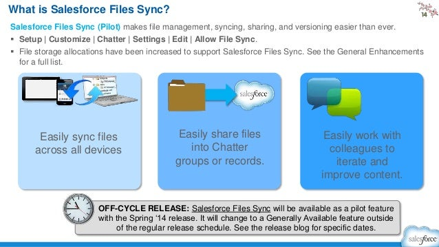 Salesforce Spring '14 Release Overview Deck