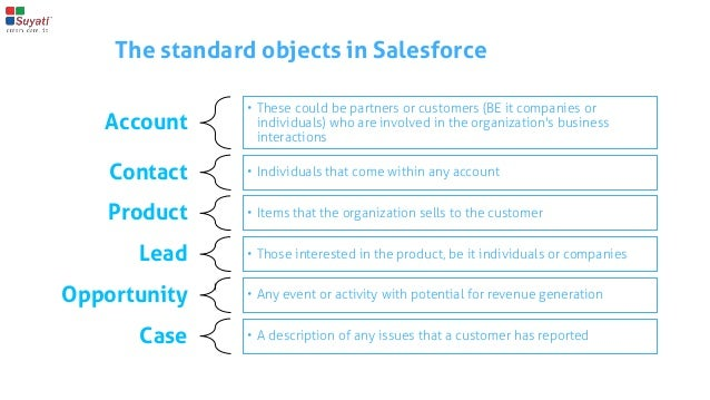 How Salesforce Crm Works Amp Who Should Use It