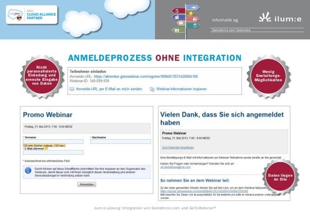 Nicht personalisierte Einladung und erneute Eingabe von Daten Anmeldeprozess ohne Integration Wenig Gestaltungs- Möglichke...