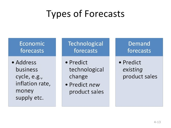 forecasting methods Forecasting methods and analytical tools the oecd's forecasts combine expert judgement with a variety of existing and new information relevant to current and prospective developments these include revised policy settings, recent statistical outturns and conjunctural indicators, combined with analyses based on specific.