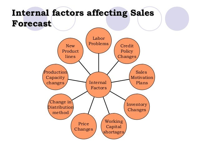 factors affecting sales of a product pdf