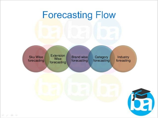 Sales forecasting by brands academy