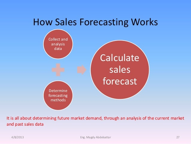 Sales Forecast Four Tips To Help Avoid A Bad Sales Forecast Sales