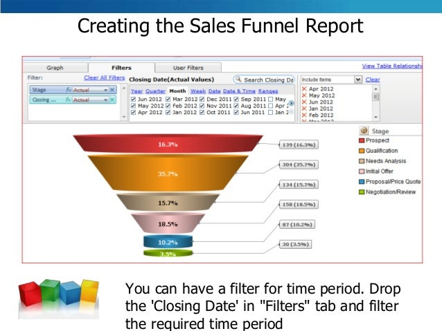 Your Guide to Creating a Social Media Sales Funnel - Donna Merrill Tribe