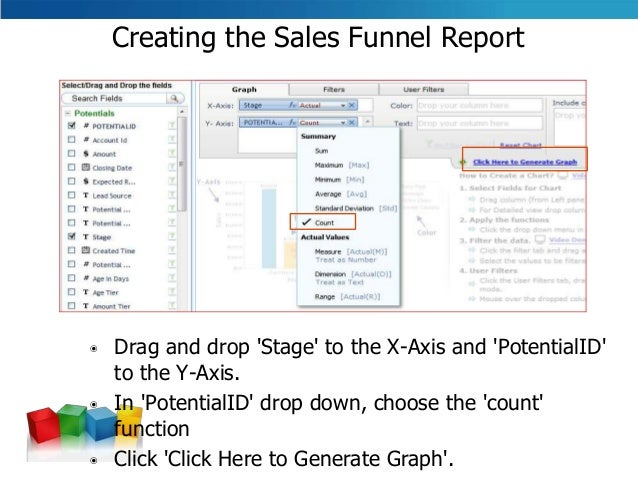 Sample Crm Report  Sales FunnelPipeline Reports Using Zoho Reports