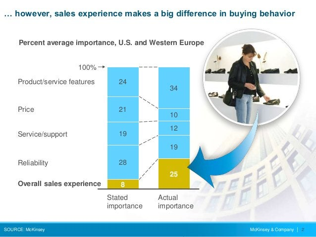 McKinsey & Company   2 … however, sales experience makes a big difference in buying behavior Derived importance 28 19 19 1...