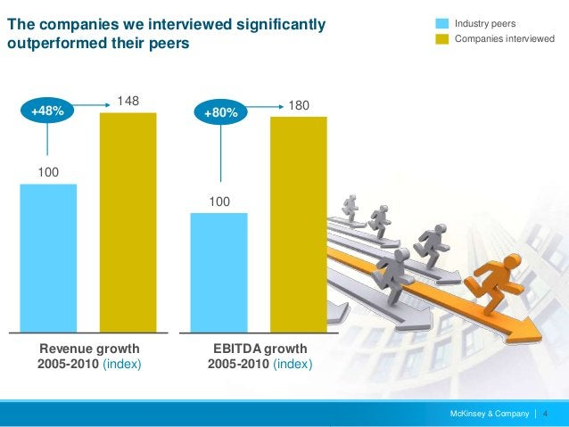 McKinsey & Company   4 The companies we interviewed significantly outperformed their peers 100 148 Revenue growth 2005-201...