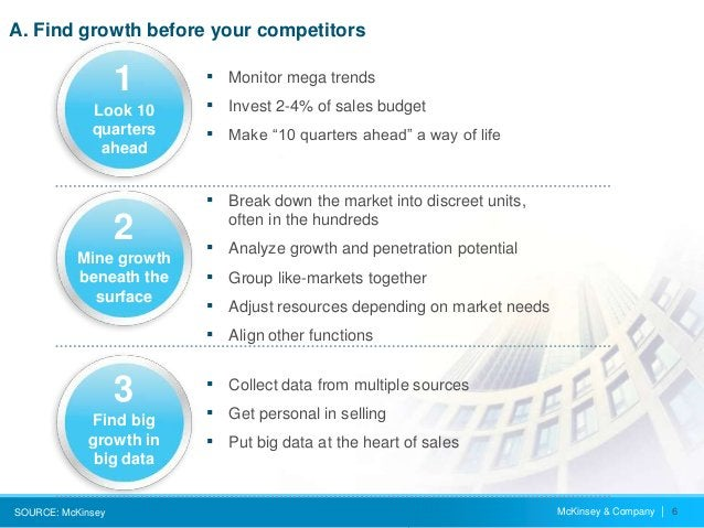 McKinsey & Company   6 A. Find growth before your competitors SOURCE: McKinsey ▪ Collect data from multiple sources ▪ Get ...