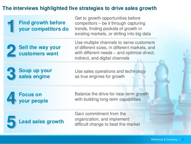 growth strategy business plan for telecom