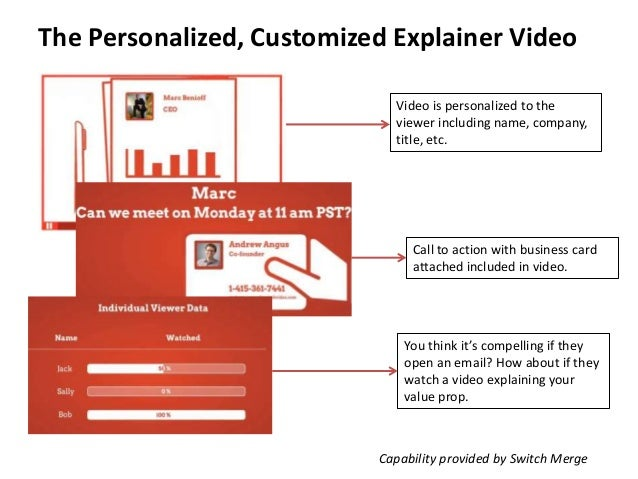 The Personalized, Customized Explainer Video  Video is personalized to the  viewer including name, company,  title, etc.  ...