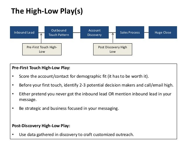 The High-Low Play(s)  Inbound Lead  Outbound  Touch Pattern  Pre-First Touch High-  Low  Account  Discovery  Sales Process...