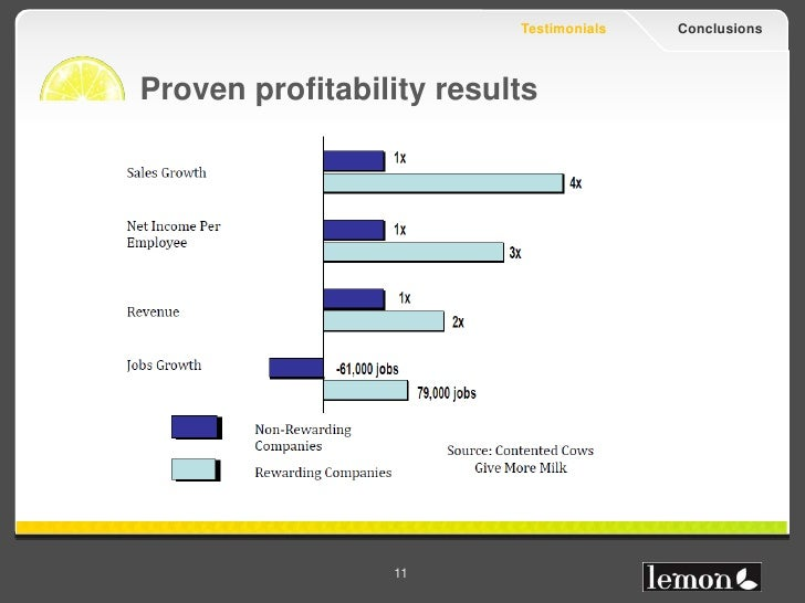 Testimonials   ConclusionsProven profitability results                 11