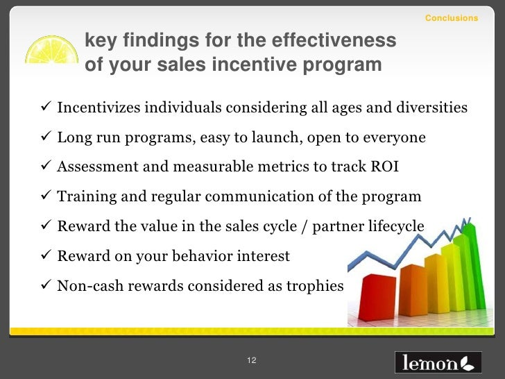 Conclusions      key findings for the effectiveness      of your sales incentive program Incentivizes individuals conside...