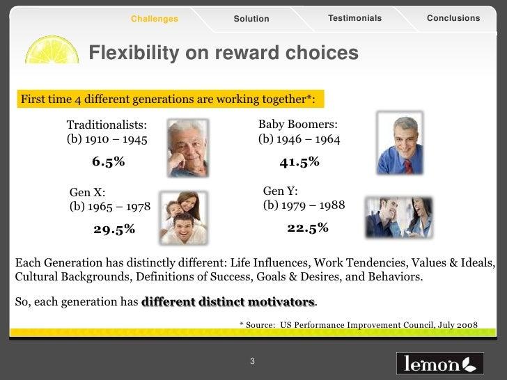 Effectiveness in sales incentive programs Slide 3