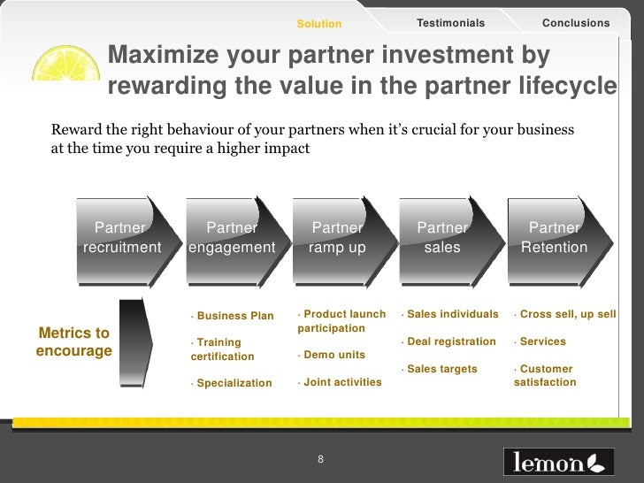 Solution                Testimonials            Conclusions         Maximize your partner investment by         rewarding ...