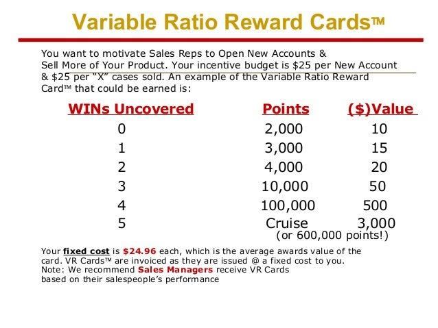 sales incentive program examples