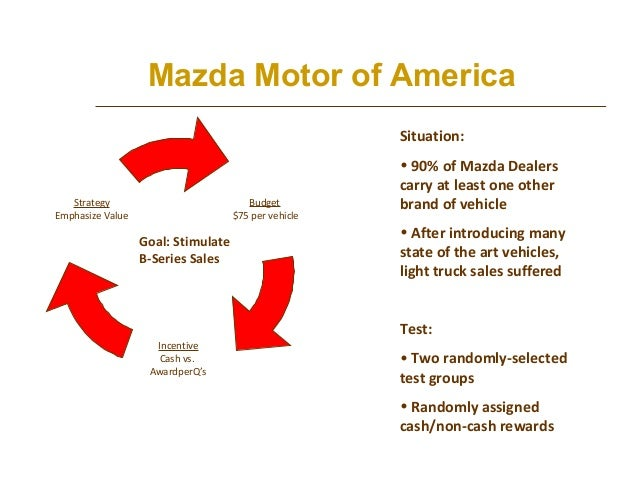 Mazda Motor of America Situation:  Budget $75 per vehicle  Strategy Emphasize Value  Goal: Stimulate B-Series Sales  • 90%...