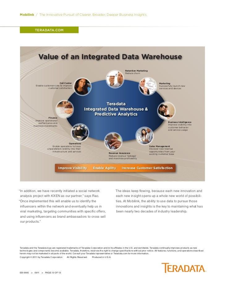 Teradata Data Warehouse – End of Useful Life