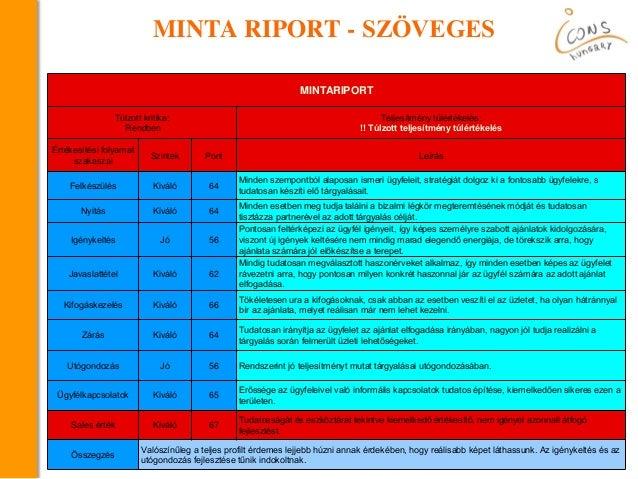 MINTA RIPORT - SZÖVEGES MINTARIPORT Túlzott kritika: Rendben Teljesítmény túlértékelés: !! Túlzott teljesítmény túlértékel...