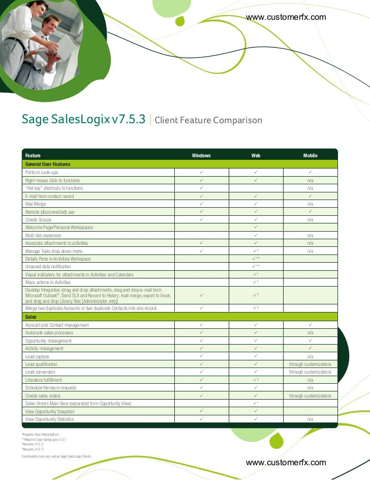 www.customerfx.comSage SalesLogix v7.5.3 | Client Feature Comparison  Feature                                             ...