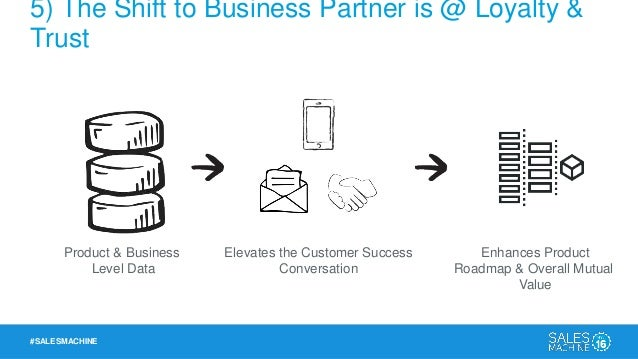 #SALESMACHINE Product & Business Level Data 5) The Shift to Business Partner is @ Loyalty & Trust