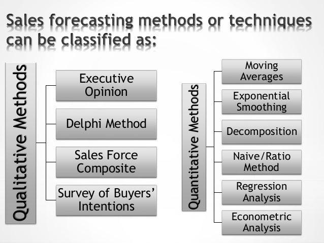 forecasting methods