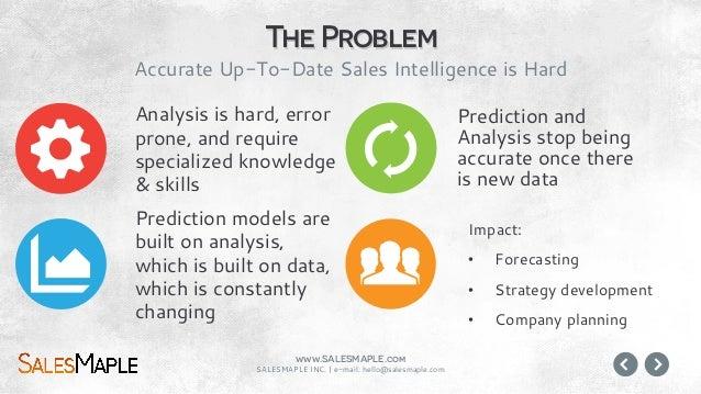 www.SALESMAPLE.com SALESMAPLE INC.   e-mail: hello@salesmaple.com The Problem DATA ANALYSIS ⚙ I BAD ANALYSIS ⚙ BAD DATA AN...