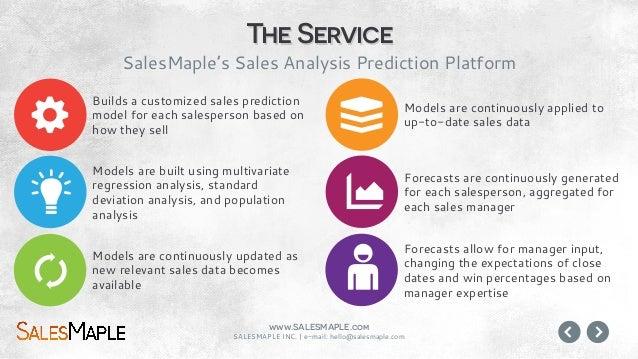 www.SALESMAPLE.com SALESMAPLE INC.   e-mail: hello@salesmaple.com Sales Intelligence Sales Scenario Planning (SalesMaple F...