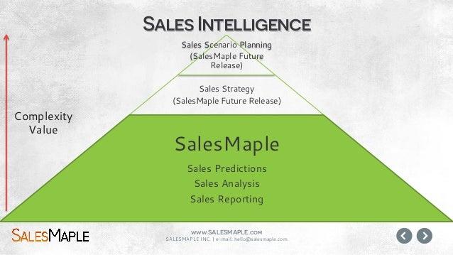 www.SALESMAPLE.com SALESMAPLE INC.   e-mail: hello@salesmaple.com Sales Intelligence Sales Scenario Planning (SalesMaple 2...