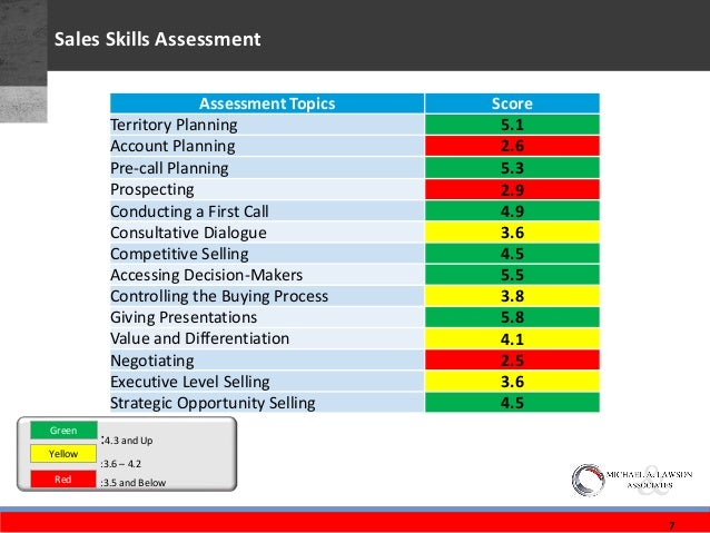 and executive staff 7 7 sales skills assessment