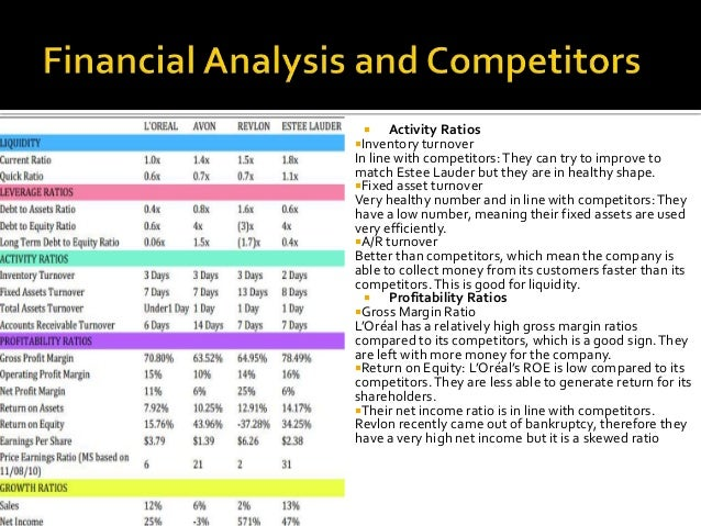 estee lauder financial ratio analysis Free essay: lintroduction the purpose of this report is to highlight and assess the financial strength of estee lauder this report will cover estee lauder's.