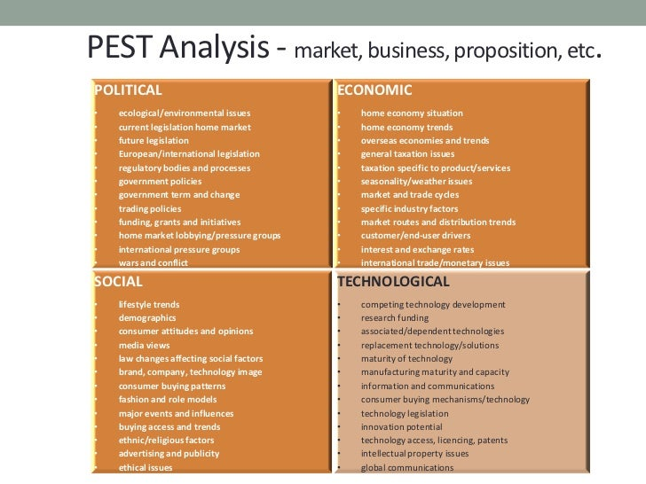 pestle analysis woolworths Swot analysis of coles retail brand is covered on this page along with its segmentation, targeting & positioning (stp) this pages also covers the main competitors of coles, its usp, tagline & slogan.