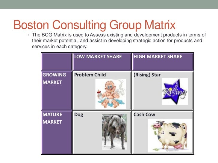 boston consulting group bcg matrix marketing essay The bcg growth-share matrix is a portfolio planning tool developed by the  boston  in the early 1970's the boston consulting group developed a model for   on strategy also include the pricing paradox, segment-of-one marketing®,.